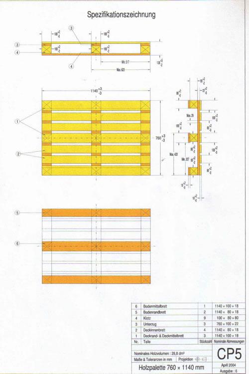 Beliebt Chemie Palette 1-9 AL35